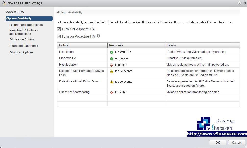 رابط کاربری vSphere Availability جدید