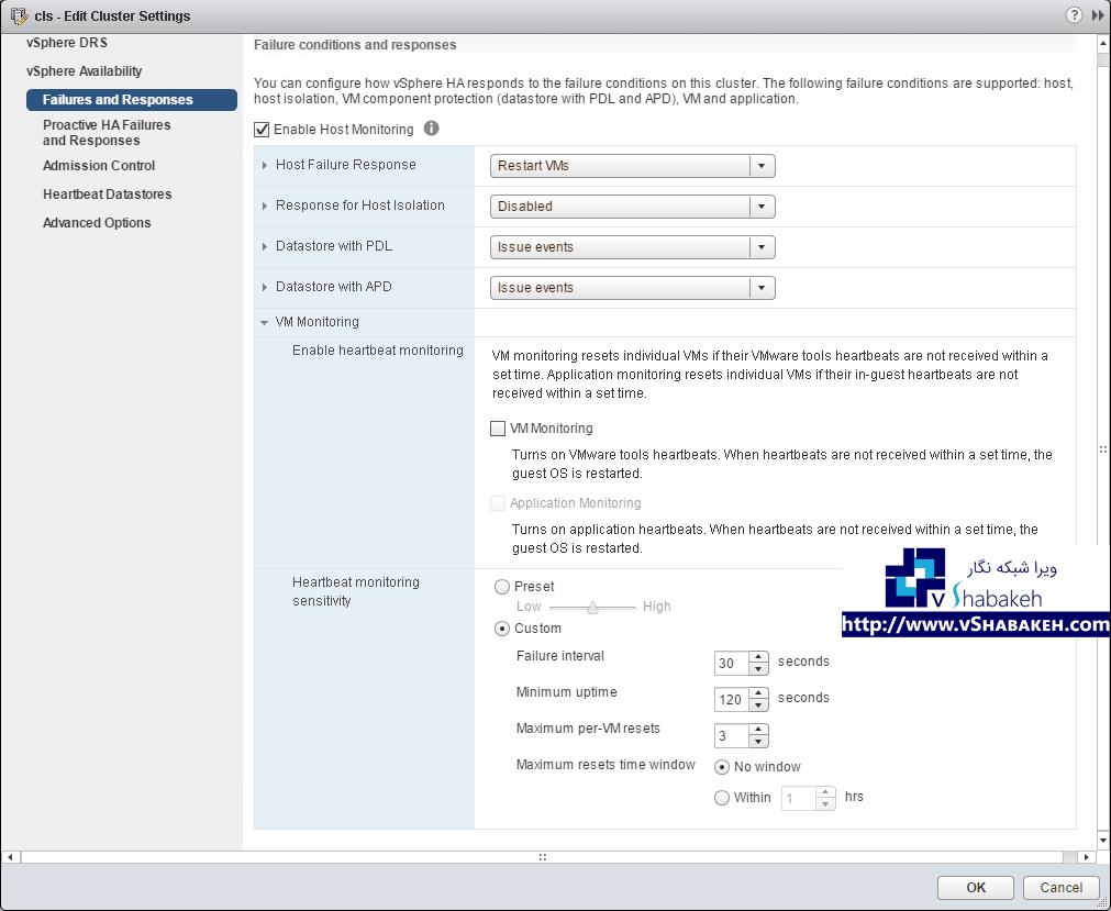 مانیتورینگ ماشین های مجازی (VM Monitoring)