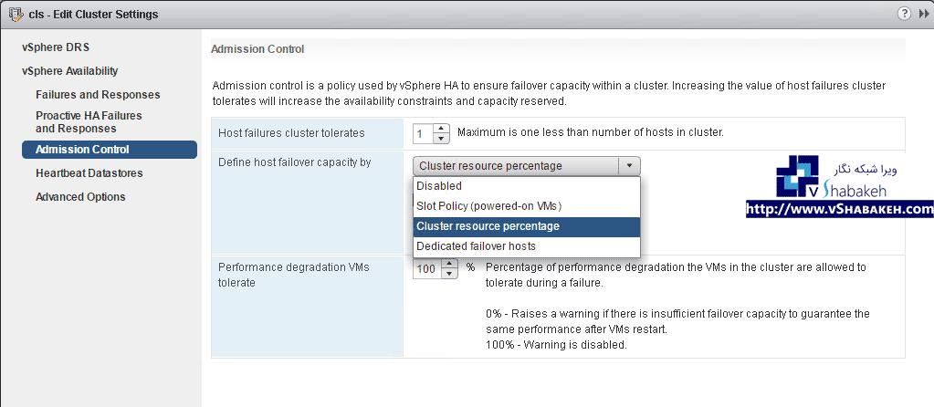سیاست های پیکربندی Admission Control از Slot Policy (پیش فرض نسخه های قبل از 6.5)، به Cluster Resource Percentage تغییر کرده است.