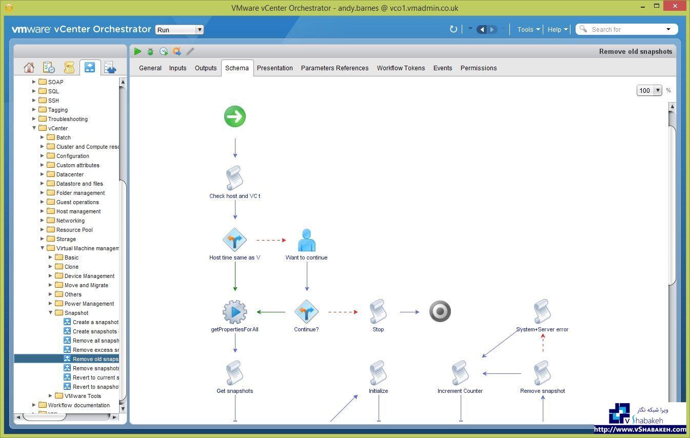 ساختار اجرای Workflow ها در vCenter Orchestrator