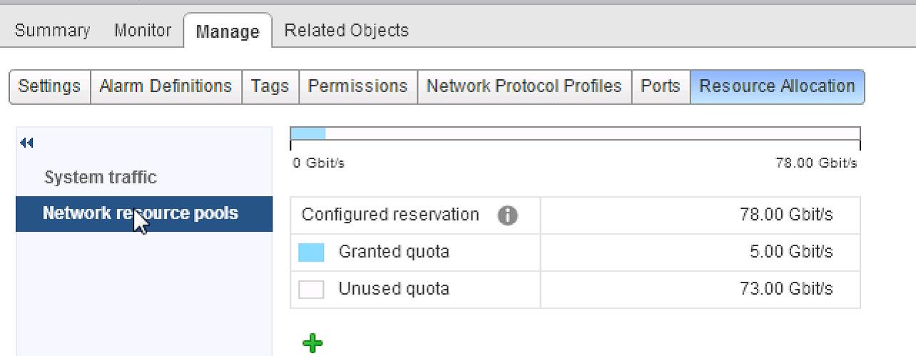 تخصیص منابع شبکه توسط NIOC در VMware