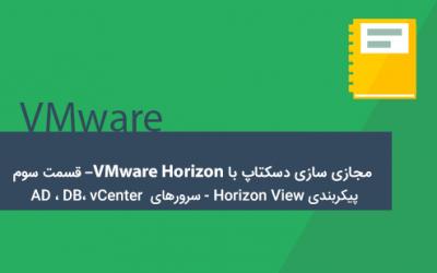 پیکربندی Horizon View – سرور Active Directory، سرور vCenter و DB