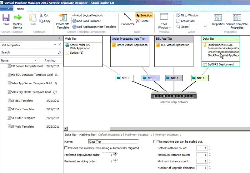معرفی Microsoft System Center Virtual Machine Manager