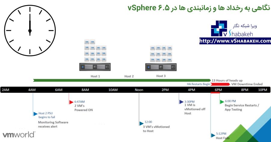 رخداد ها و زمانبندی ها در vSphere 6.5