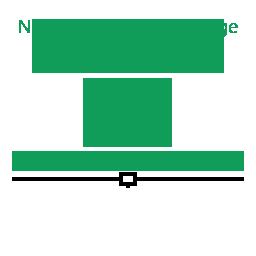 ذخیره ساز Network Attached Storage | NAS