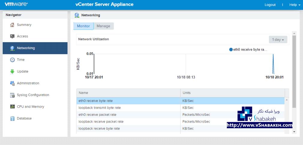 زبانه Monitor به شما اجازه خواهد داد تا وضعیت شبکه، کارایی آن و ترافیک